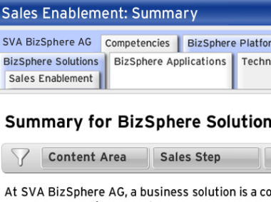 BizSphere Sales Web