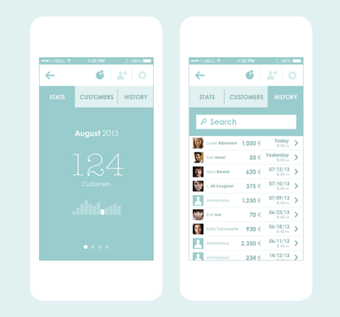Shario app (beta launch of iOS version in Toronto, 2014/2015)