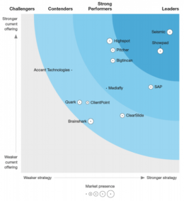 The Forrester Wave™ : Sales Enablement Automation Platforms | Q3 2018