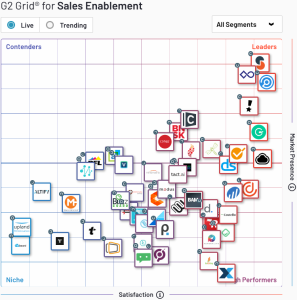 https://www.g2.com/categories/sales-enablement