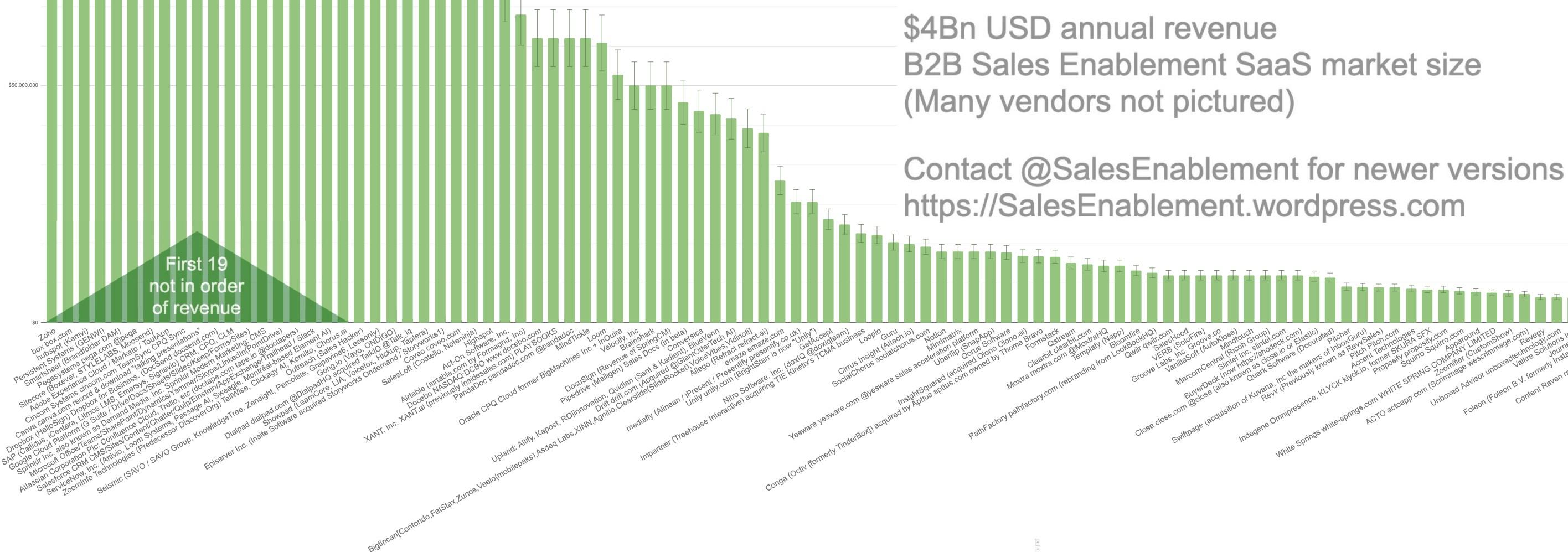 sales_enablement_saas_market_22-AUG_2021